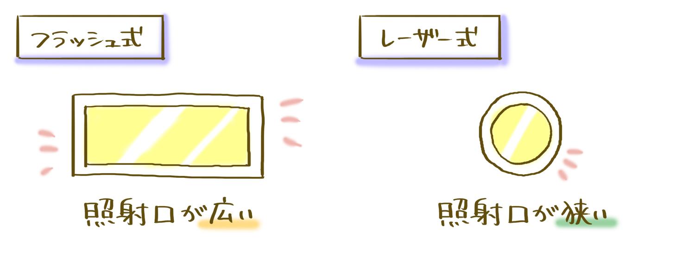 syousyaguchi_3